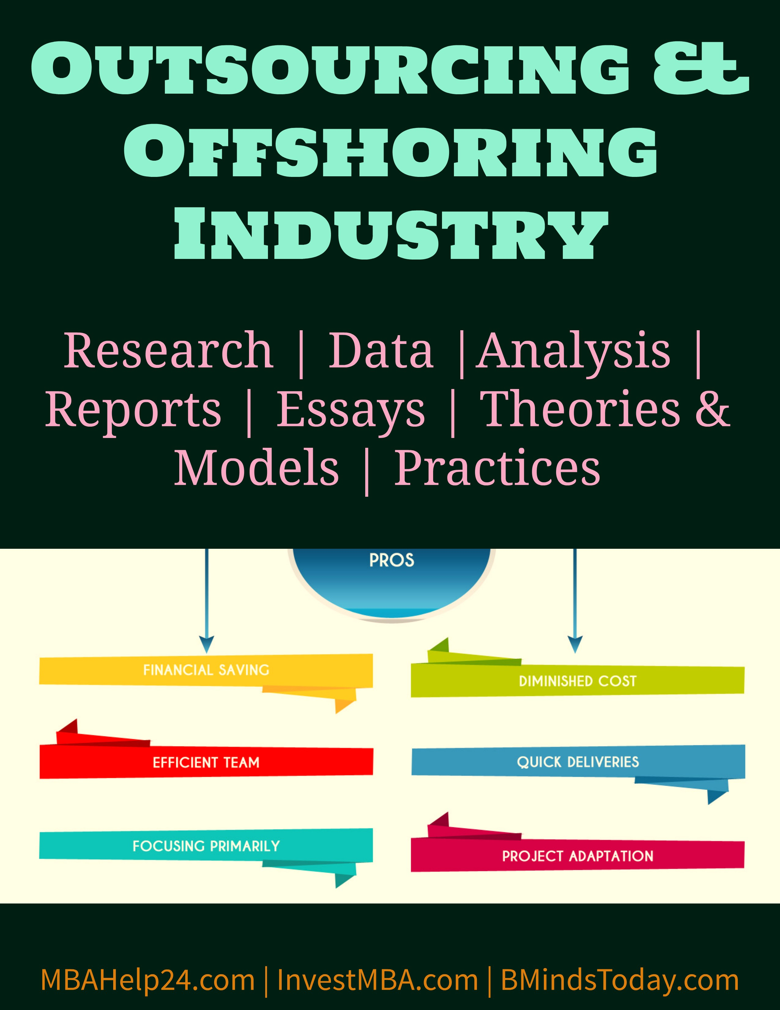 Outsourcing and Offshoring Industry Outsourcing Outsourcing and Offshoring Industry Outsourcing and Offshoring Industry