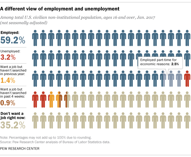 unemployment rate among blacks and why it Why is there rising unemployment among hotel management graduates what's the root cause of the continually high unemployment rate the basic principle directly complementing the high unemployment rate among graduates , specifically , is lack of university-industry interactions.