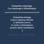 Competitive Advantage: Cost Advantage & Differentiation Competitive Advantage: Cost Advantage & Differentiation Competitive Advantage: Cost Advantage & Differentiation COMPETITIVE ADVANTAGE 150x150