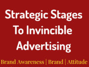 FOUR Strategic Stages to Invincible Advertising | Negotiation | Awareness | Attitude