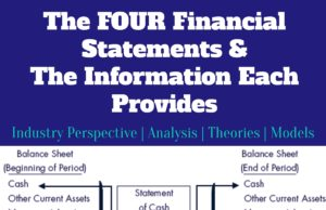 business knowledge Business Knowledge Centre With Free Resources and Tools Four financial statements and the information each provides 300x194