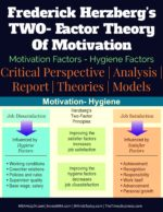 Herzberg 's Two- Factor Theory of Motivation Implications, Limitations of TWO-Factor Theory of Motivation Implications, Limitations of TWO-Factor Theory of Motivation Herzberg two factor theory of motivation 150x194