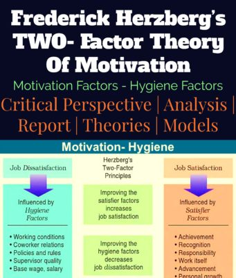 business knowledge Business Knowledge Centre With Free Resources and Tools Herzberg two factor theory of motivation 341x400