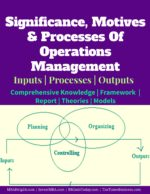 Processes Of Operations Management | Significance | Motives Key Concepts In Operations Management | Production Key Concepts In Operations Management | Production Significance motives and processes of Operations Management