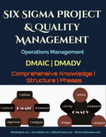 Six Sigma Project and Quality Management | DMAIC |DMADV Kaizen Project | Benefits | Five S of Kaizen Kaizen Project | Benefits | Five S of Kaizen Six Sigma Project and Quality Management DMAIC DMADV Structure Phases 150x194