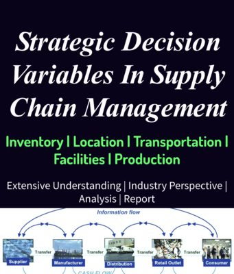 business knowledge Business Knowledge Centre With Free Resources and Tools Strategic Decision Variables In Supply Chain Management Inventory Transportation Facilities 341x400