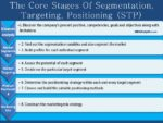Segmentation, Targeting and Positioning (STP): Definitions, Nature & Stages Market Segmentation: Overview & Key Elements Market Segmentation: Overview & Key Elements stages of segmentation targeting positioning 150x113