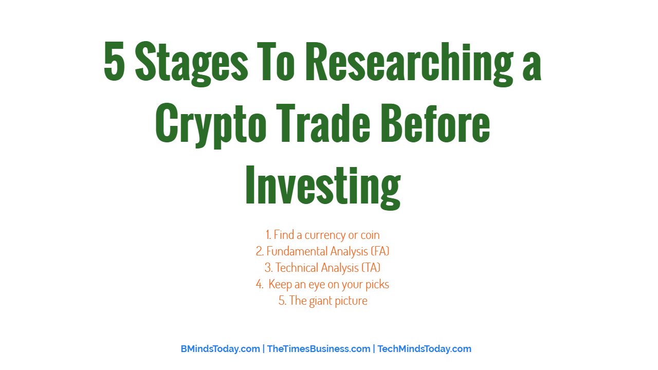5 Stages To Researching a Crypto Trade Before Investing  5 Stages To Researching a Crypto Trade Before Investing 5 Stages To Researching a Crypto Trade Before Investing