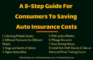 A 8-Step Guide For Consumers To Saving Auto Insurance Costs