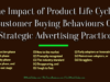 entrepreneur Entrepreneur The Impact of Product Life Cycle Customer Buying Behaviours On Strategic Advertising Practices 100x75