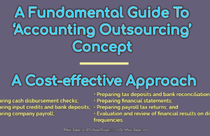 A Fundamental Guide To 'Accounting Outsourcing' Concept | A Cost-effective Approach
