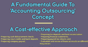 A Fundamental Guide To 'Accounting Outsourcing' Concept | A Cost-effective Approach entrepreneur Entrepreneur A Fundamental Guide To    Accounting Outsourcing    Concept A Cost effective Approac 300x160