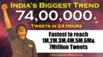 1st Indian: Jana Sena Chief Pawan Kalyan Makes History, Again pawan kalyan creates history, becomes first indian ever to receive 2.9 Pawan Kalyan Creates History, Becomes First Indian Ever To Receive 2.9 pawan birthday trend biggest 150x84
